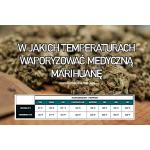W jakich temperaturach waporyzować Medyczną Marihuanę